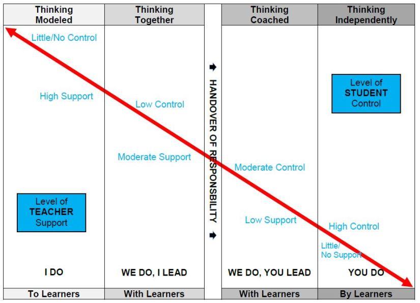 Thinking_Model