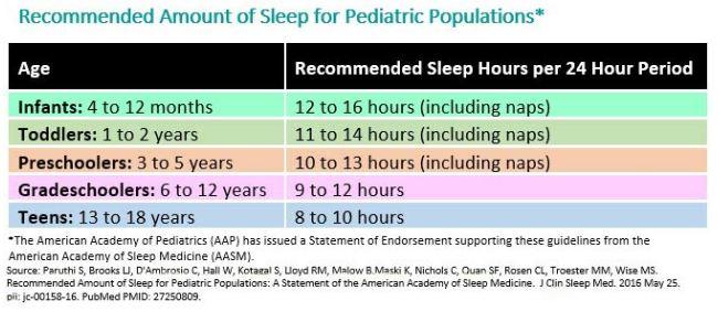 sleep-chart